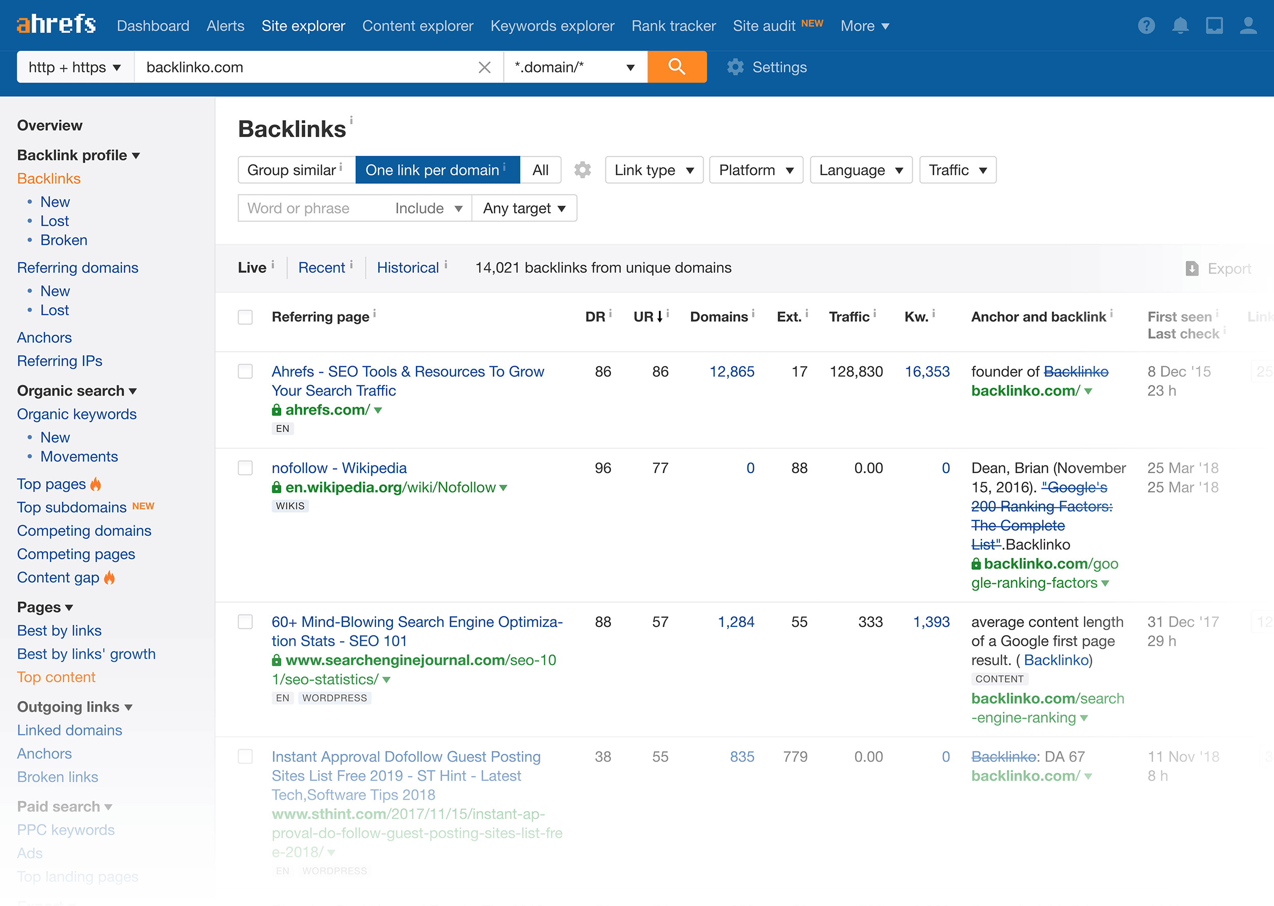 Ahrefs – Backlinks – Full list