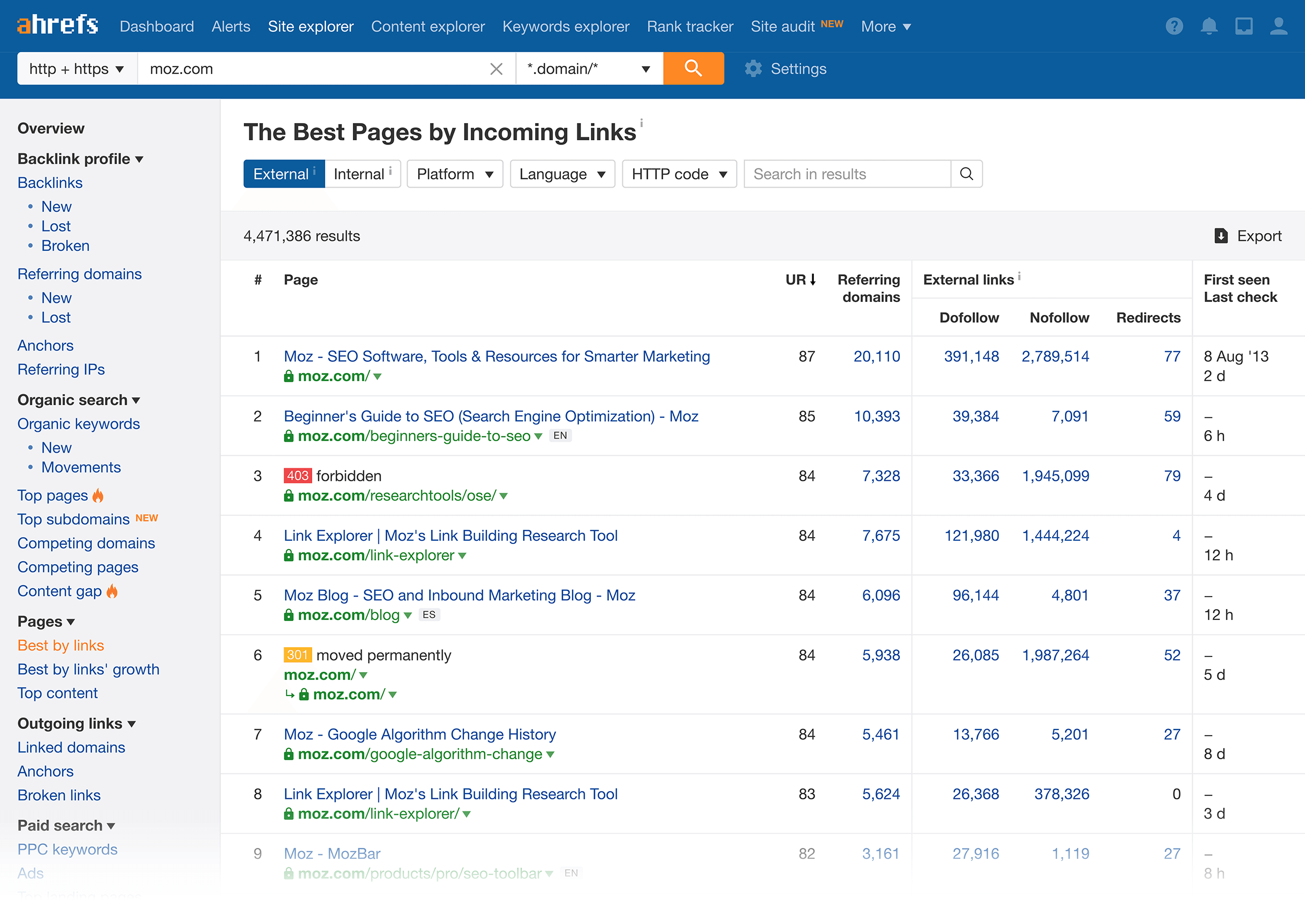 Ahrefs – Best pages by incoming links