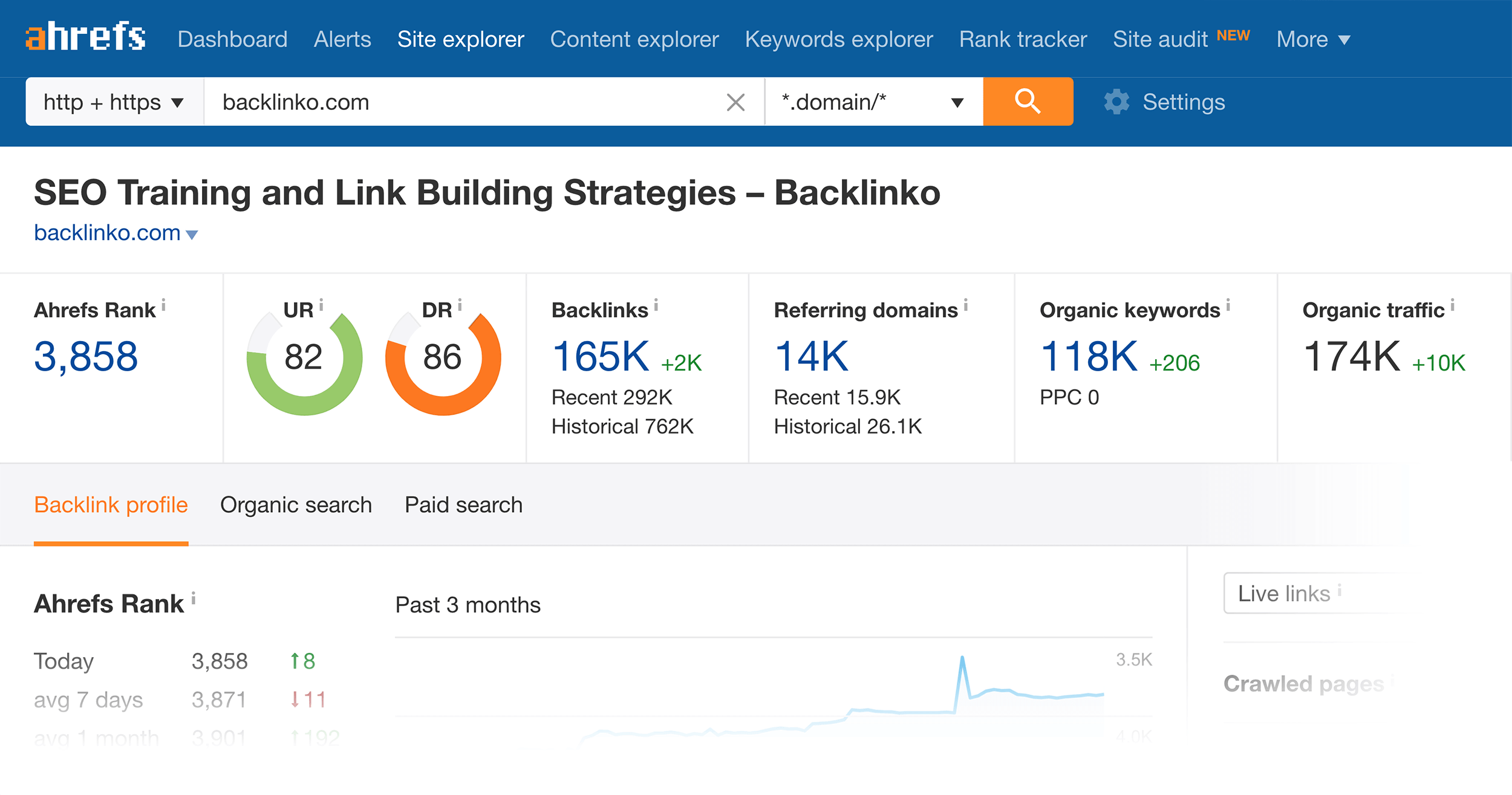 Ahrefs – Site Explorer – Dashboard