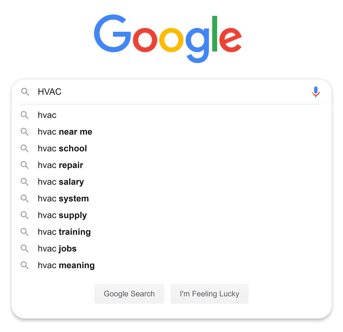 "Google suggestions for ""HVAC"" search"