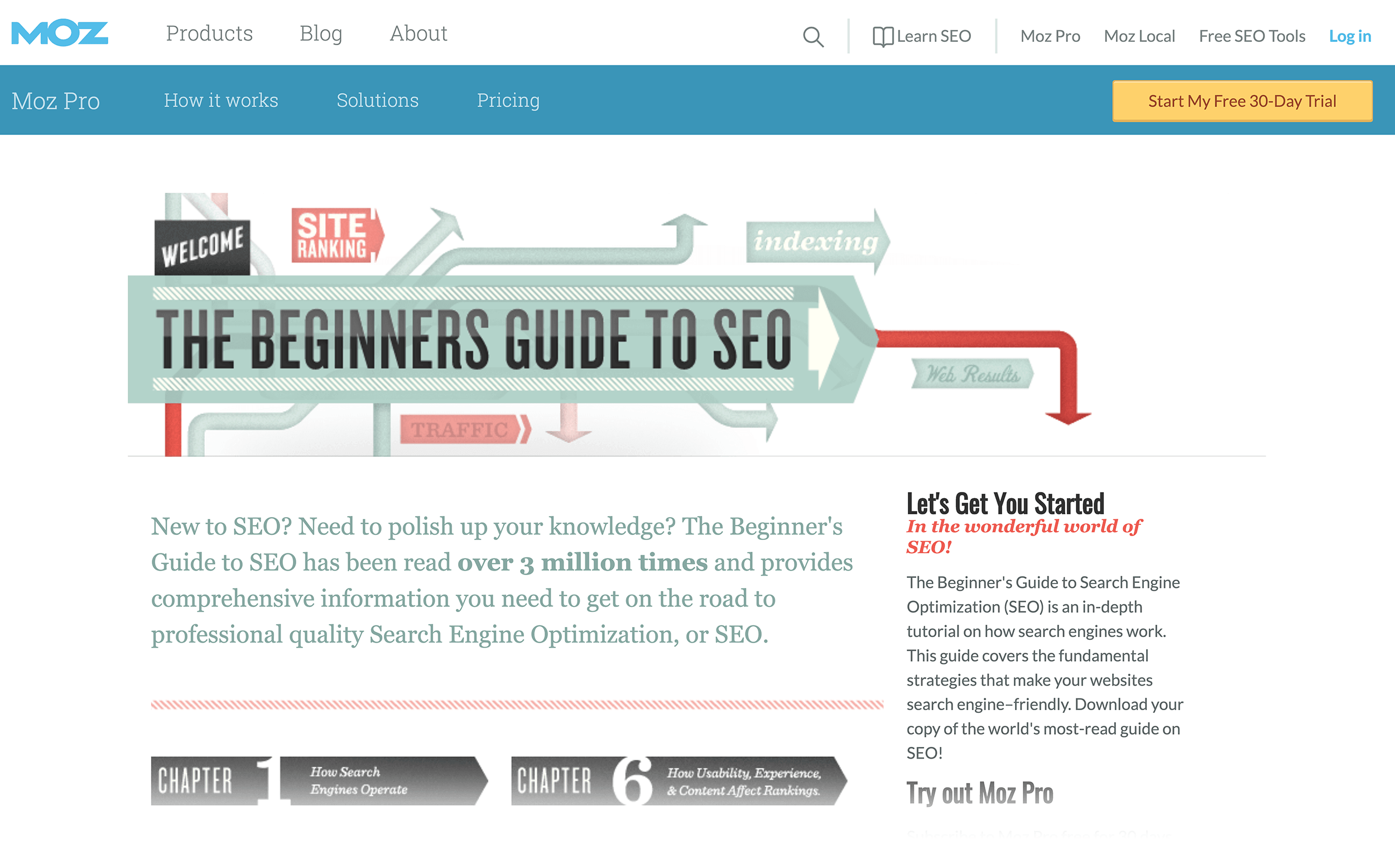 Moz – Beginners Guide to SEO