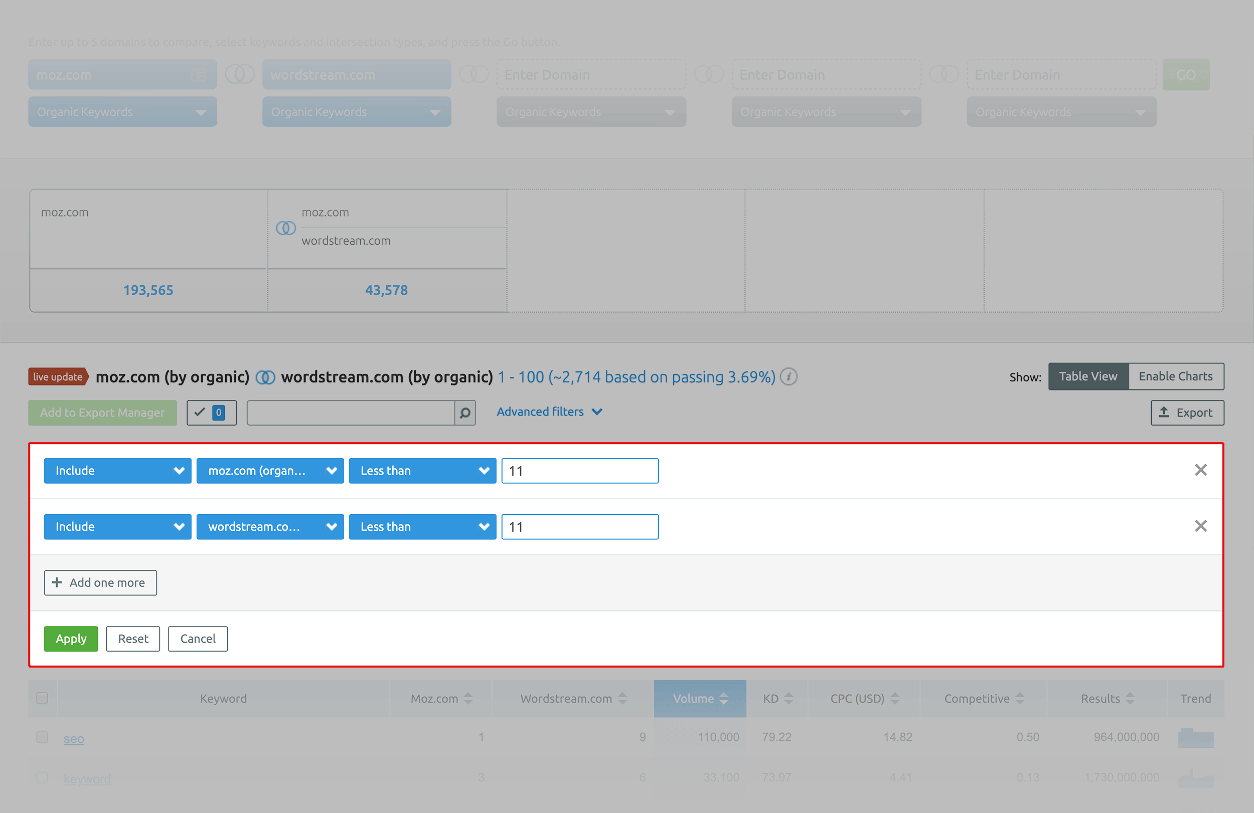 SEMRush – Keyword Gap – Filters