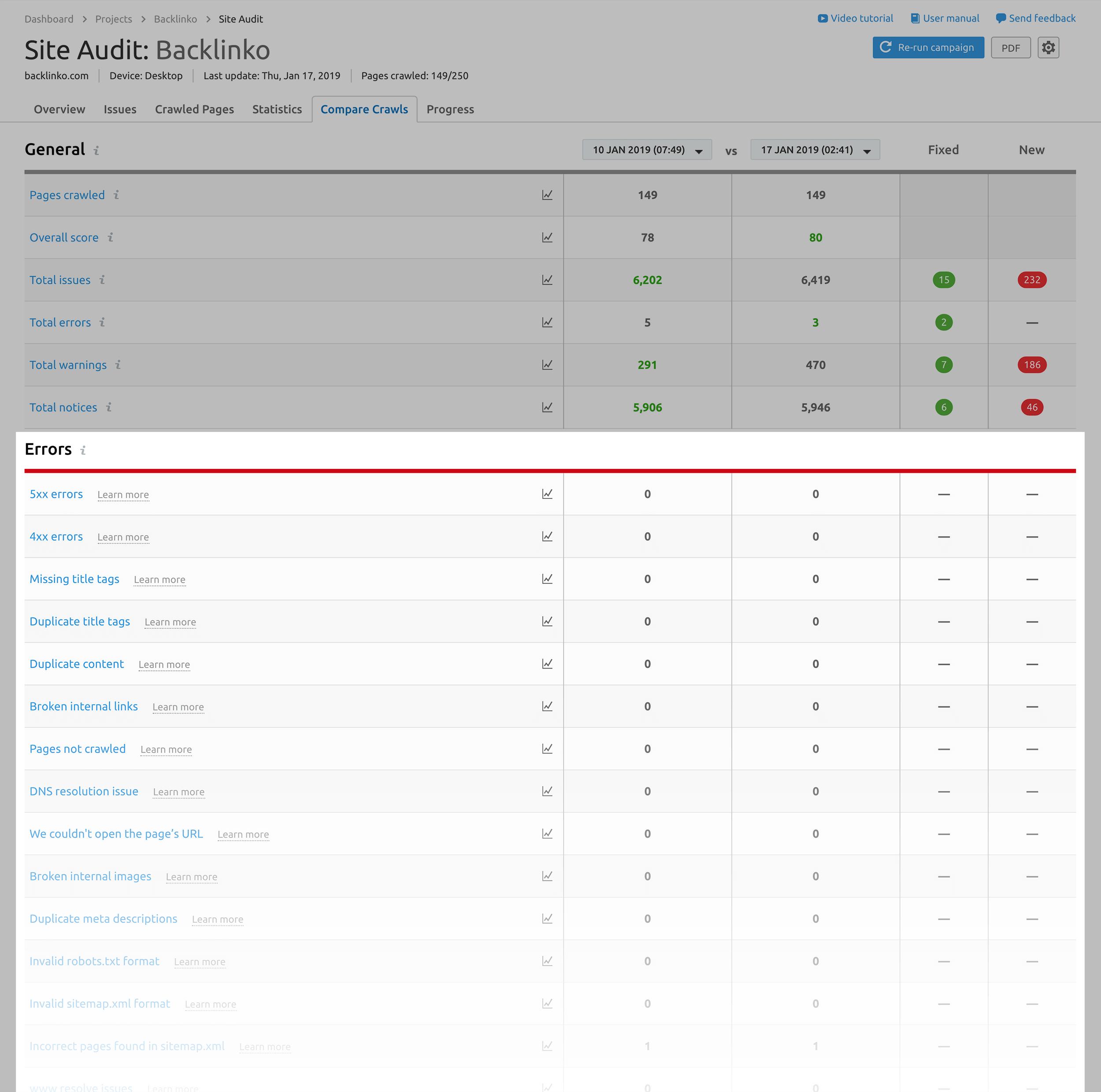 SEMRush – Site audit view errors