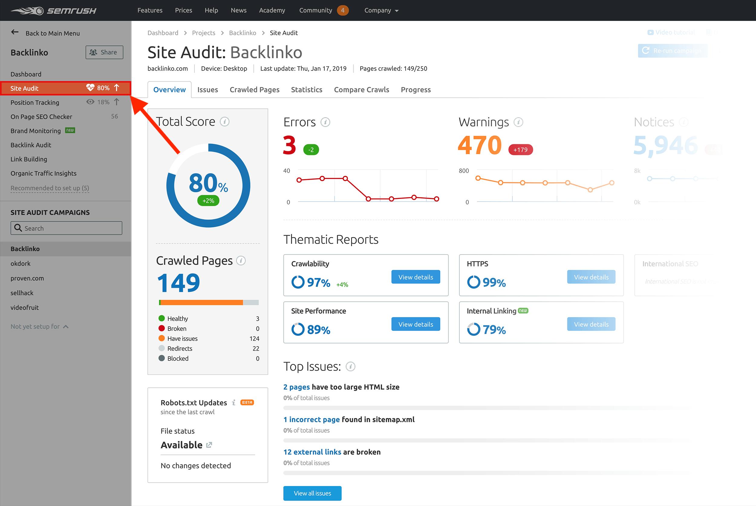 SEMRush – Site audit