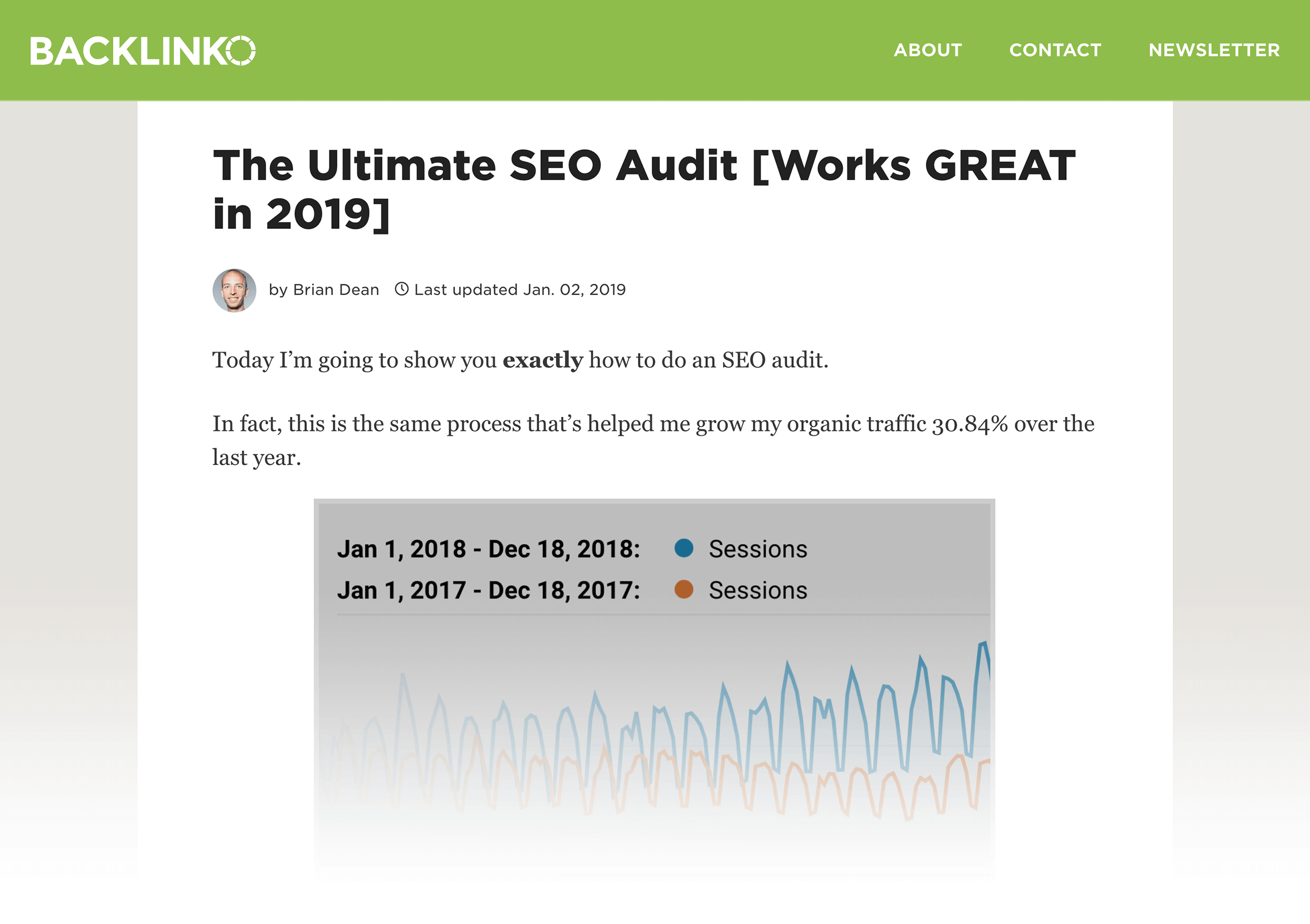 SEO Site Audit post