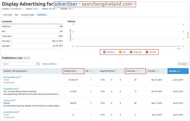 công cụ phân tích website đối thủ - display ads