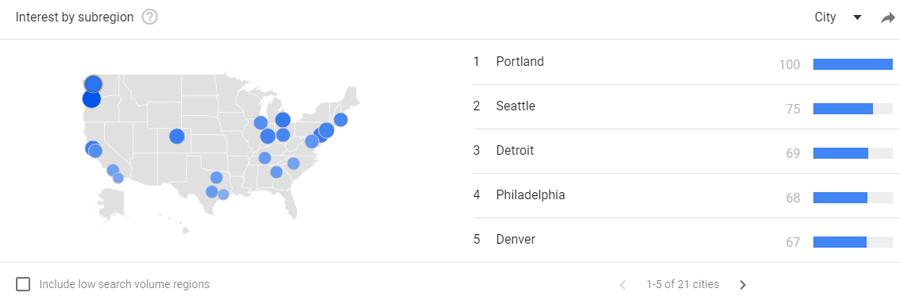 google xu hướng là gì