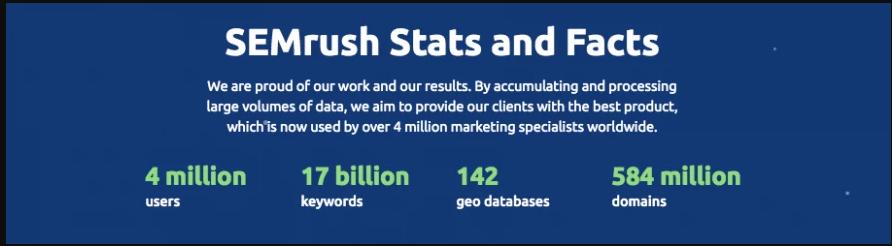 SEMrush đã bắt đầu và thực sự phục vụ các doanh nghiệp tốt hơn cả mong đợi