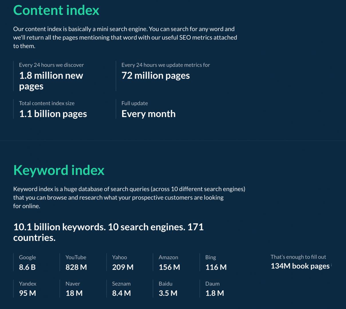 Dữ liệu website mà Ahrefs thu thập rất lớn.
