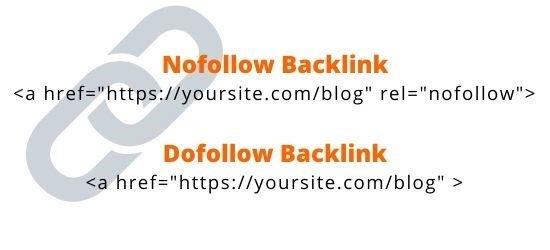 Các loại backlinks