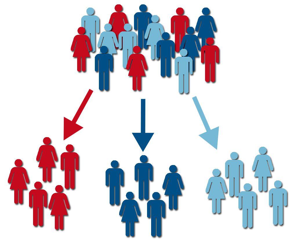 Seo top 1 giúp tiếp cận đúng khách hàng mục tiêu