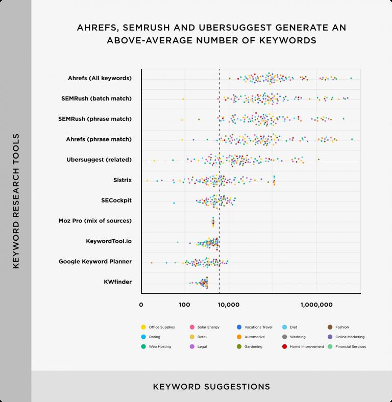 Biểu đồ phân tích dữ liệu Beeswarm (Beeswarm plot)