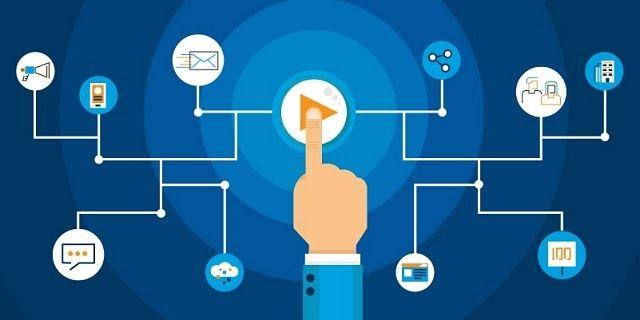 tiếp thị tự động hóa (marketing automation)