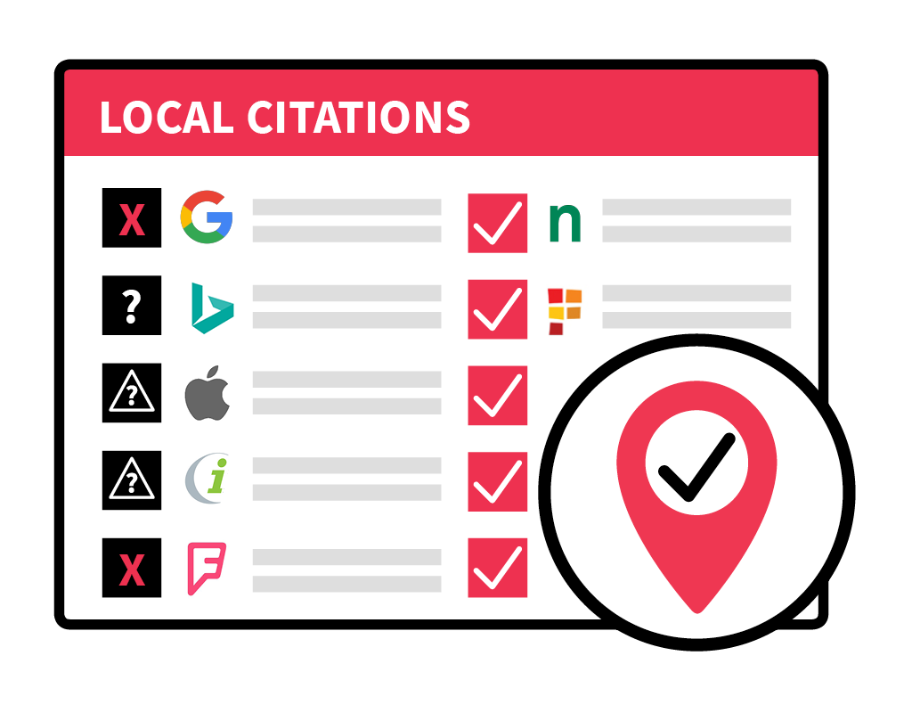 core structured citations ở các nền tảng khác nhau