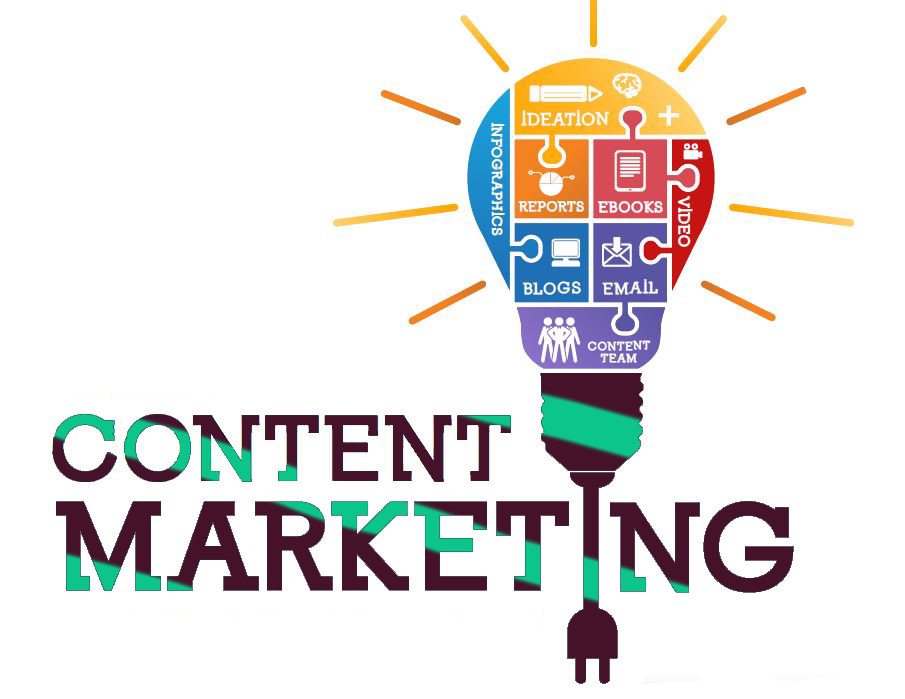 Digital marketing - Content marketing