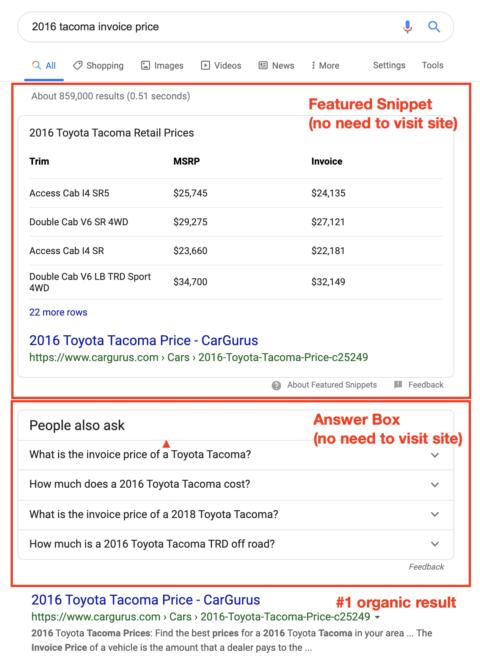 Zero-Click Searches - Các tìm kiếm về ô tô