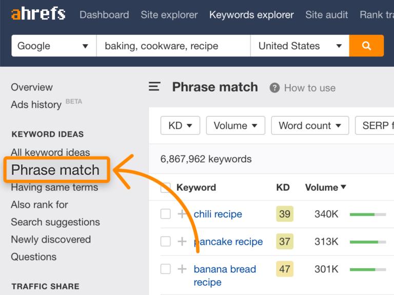 """tìm kiếm các chủ đề rộng lớn trong Ahrefs' Keywords Explorer, và sau khi kiểm tra các báo cáo đã được """" thu hẹp phạm vi"""" để xem ý tưởng từ khóa:"""