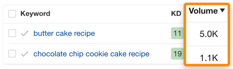 Ví dụ: hãy xem khối lượng tìm kiếm cho 2 từ khóa này: