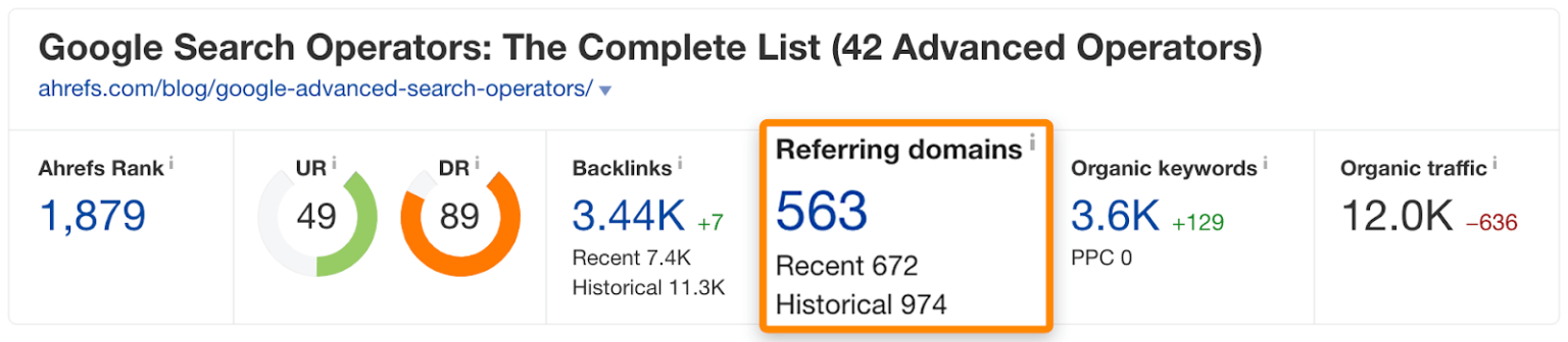húng tôi đã làm điều này với hướng dẫn của chúng tôi cho các nhà khai thác tìm kiếm Google, đã thu hút các liên kết ngược từ hơn 560 trang web: