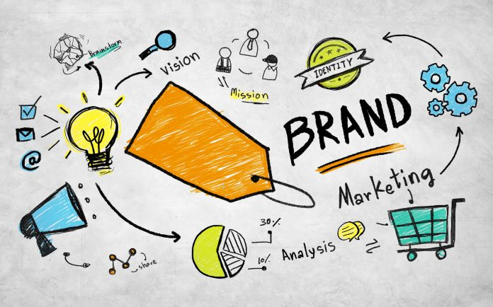 Kế Hoạch Marketing: 5 ví dụ tốt nhất nên bỏ túi ngay | TopOnSeek
