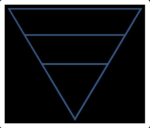 cách seo web hiệu quả - sơ đồ kim tự tháp