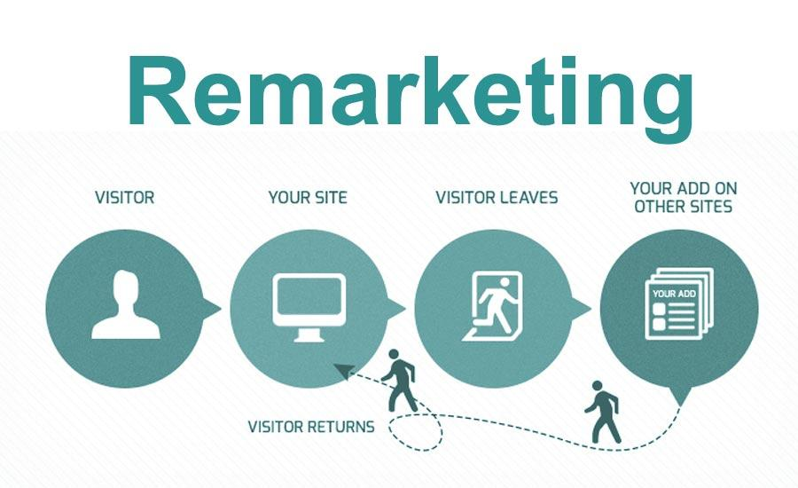 Google Remarketing là gì? Những ưu thế mà nó mang lại