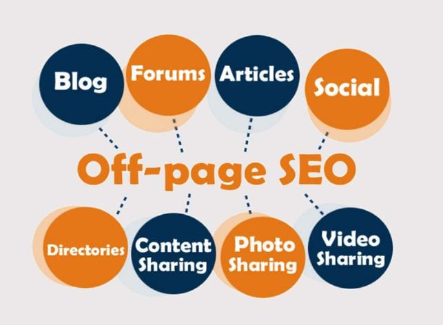Tối ưu hóa công cụ tìm kiếm offpage cũng giúp cải thiện thứ hạng của bạn, nhưng khó hơn để hành động để trực tiếp cải thiện nó.