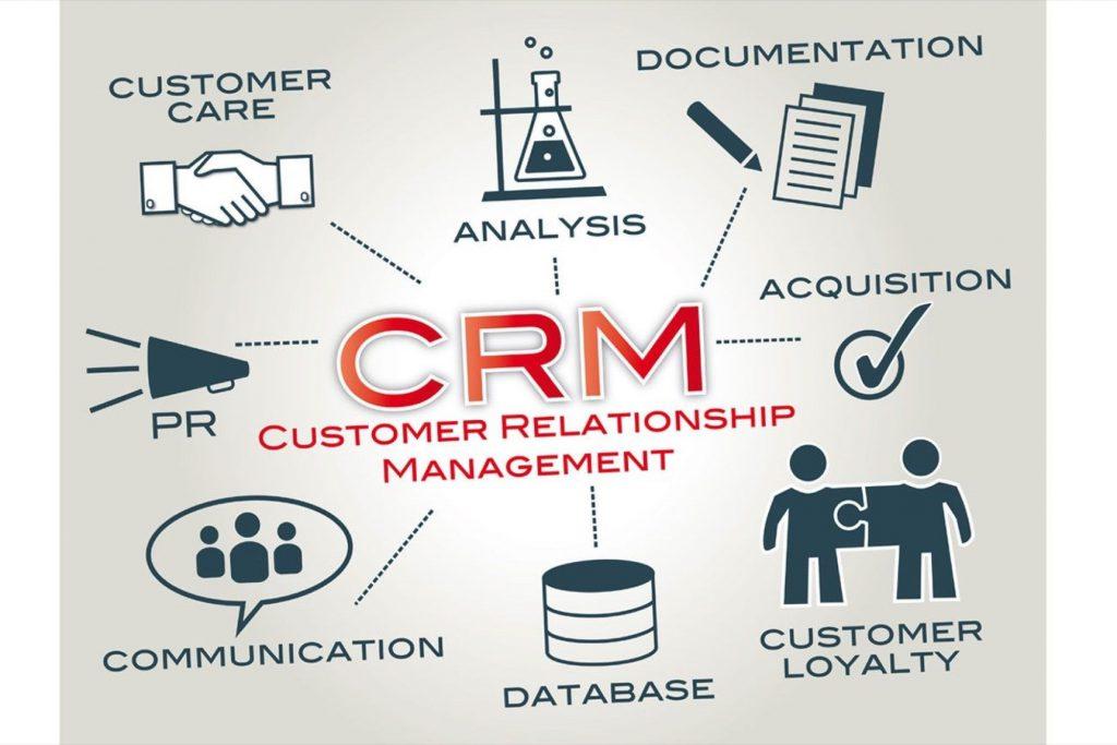 CRM là gì? Quy trình và lợi ích của CRM