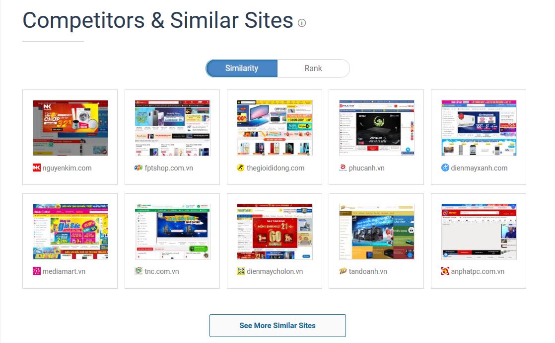 Tính năng của SimilarWeb: Đối thủ