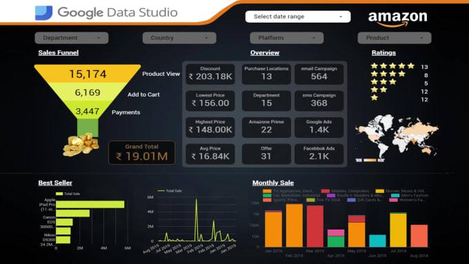 Hướng dẫn cách làm report Google My Business bằng Data studio