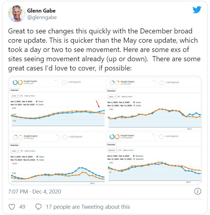 tweet về tình hình website sau google core update