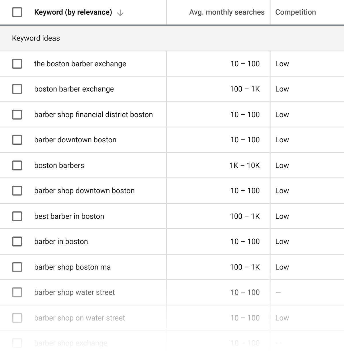 "Keyword Planner results for ""boston barber exchange"" website"