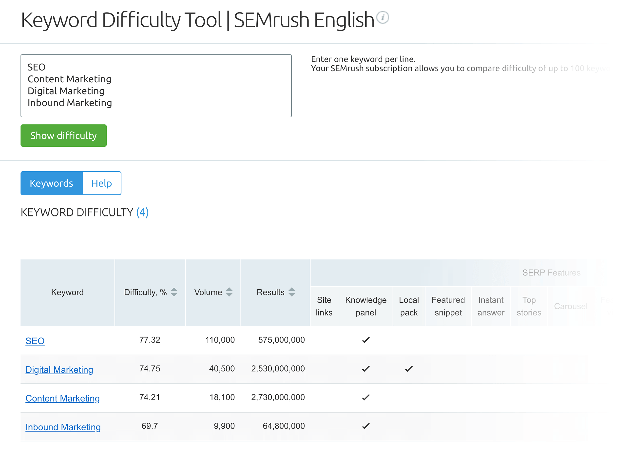 SEMRush – Keyword Difficulty – Multiple keywords