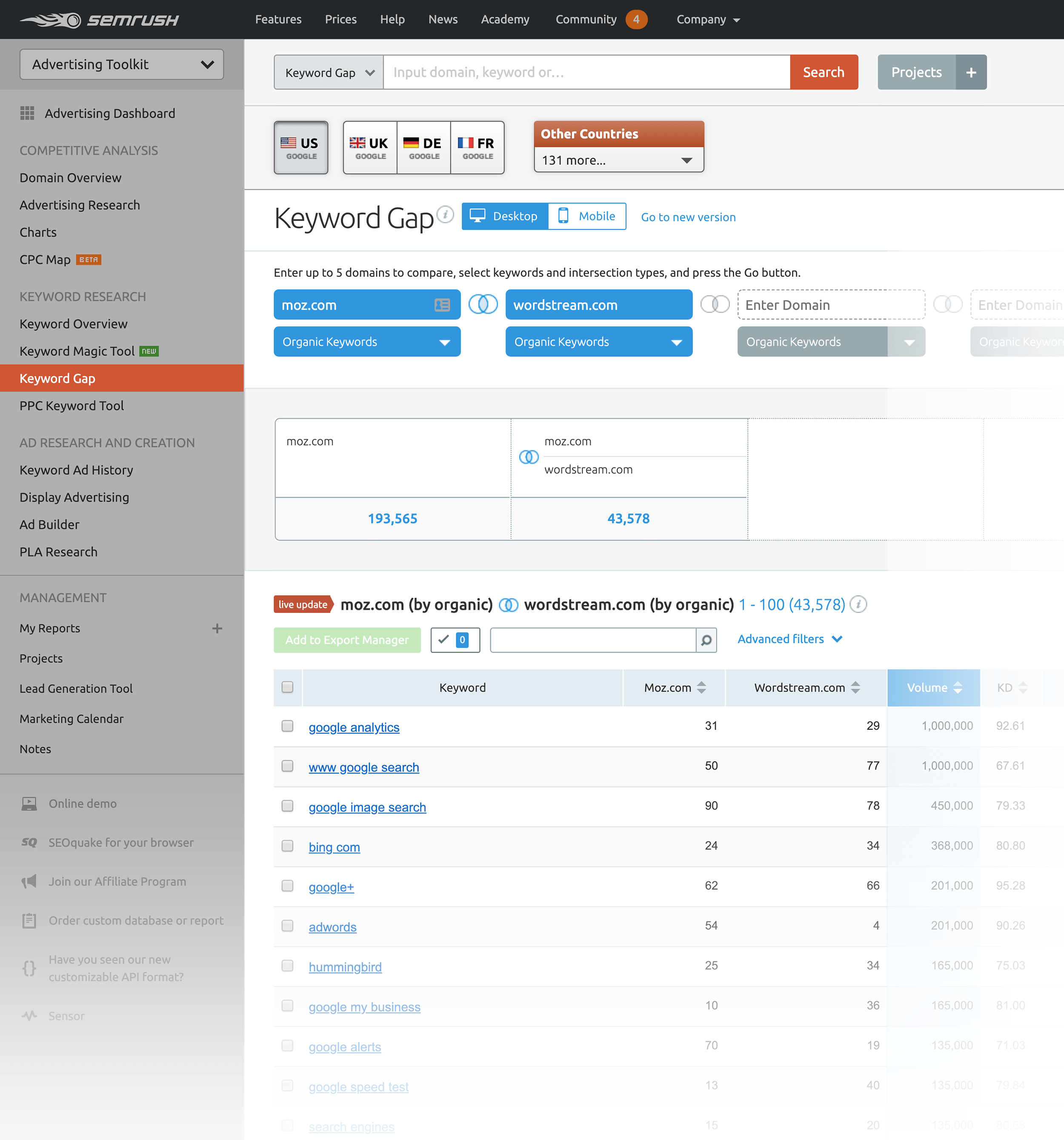 SEMRush – Keyword gap