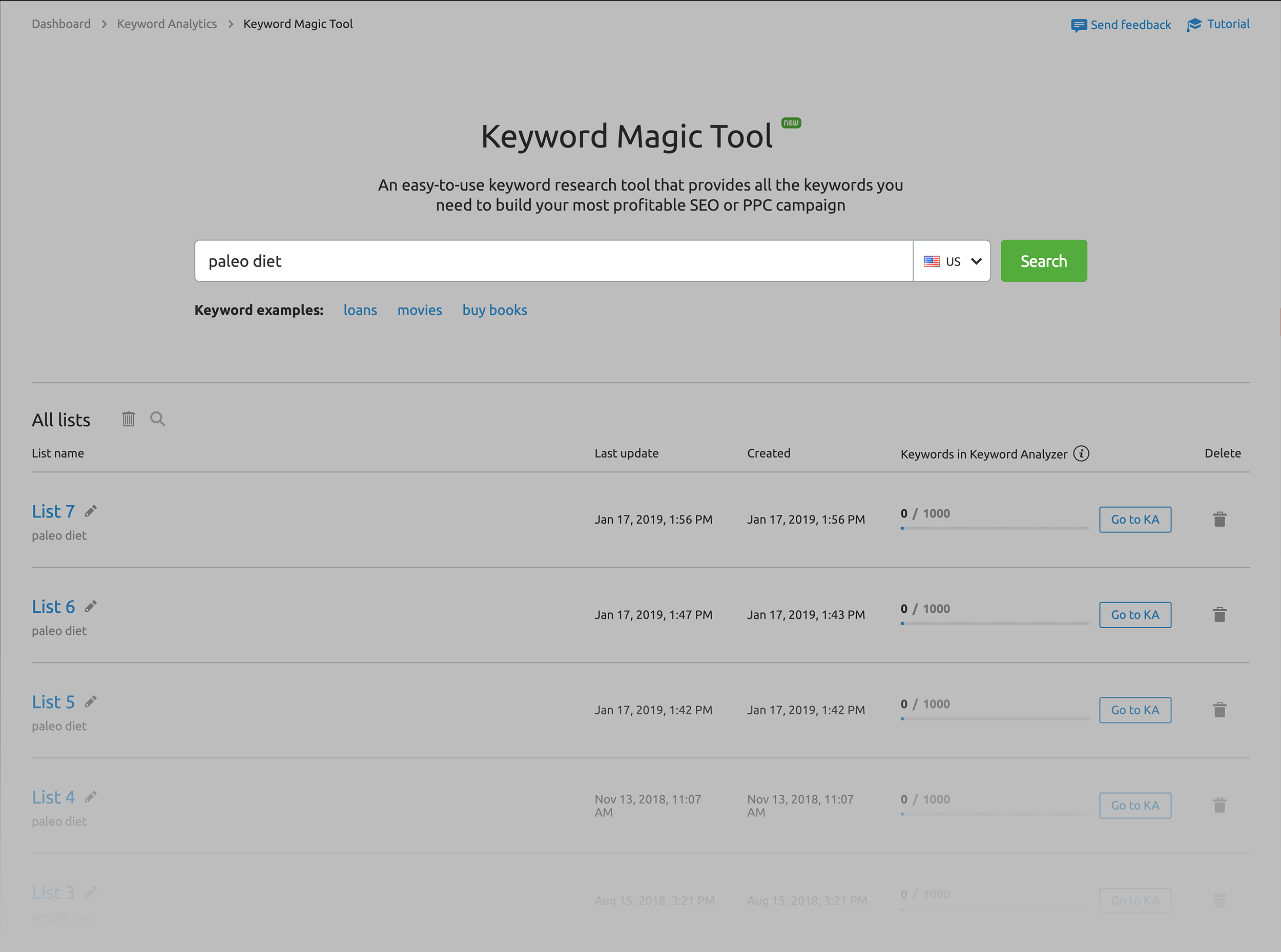 SEMRush – Keyword Magic Tool – Enter keyword
