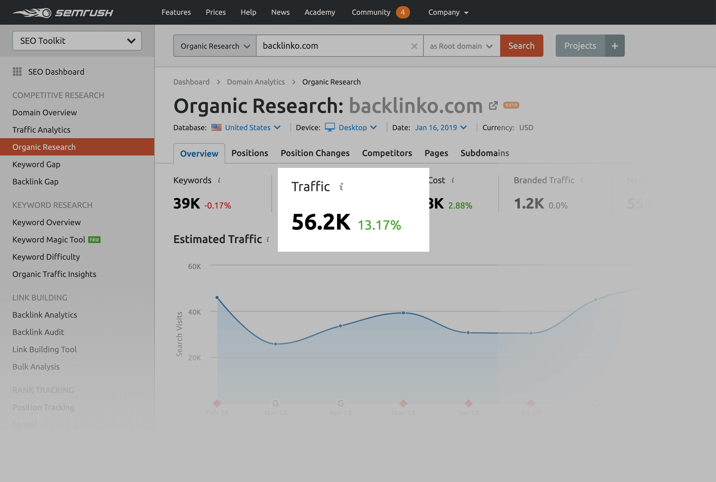 Organic research traffic