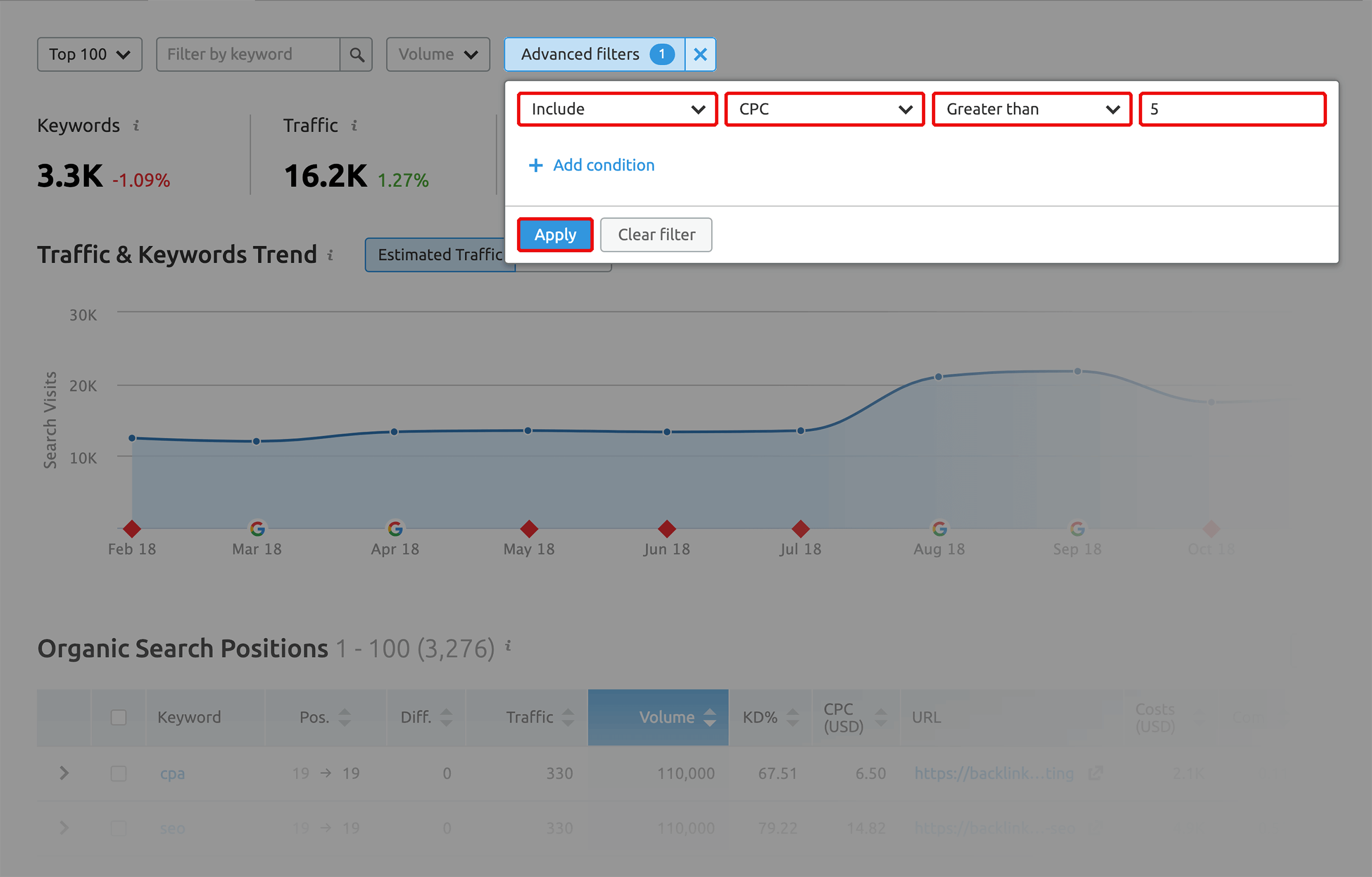SEMRush – Organic search positions filter