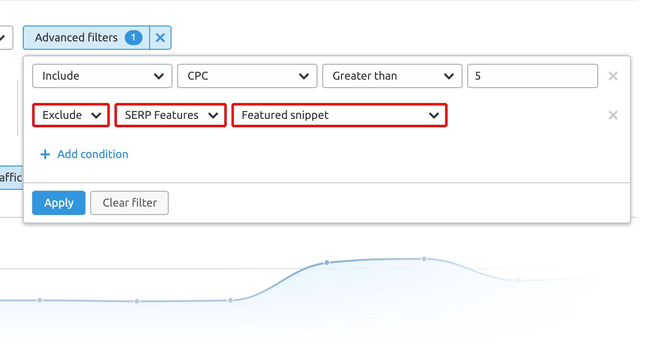 SEMRush - Organic search positions – SERP feature filter