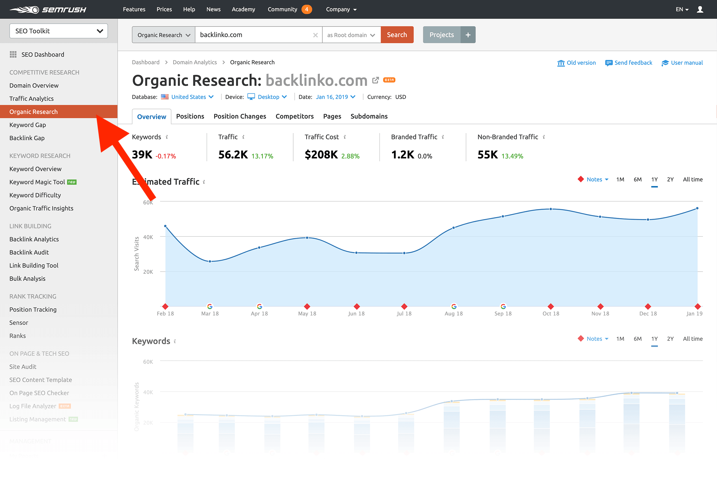 Useful data