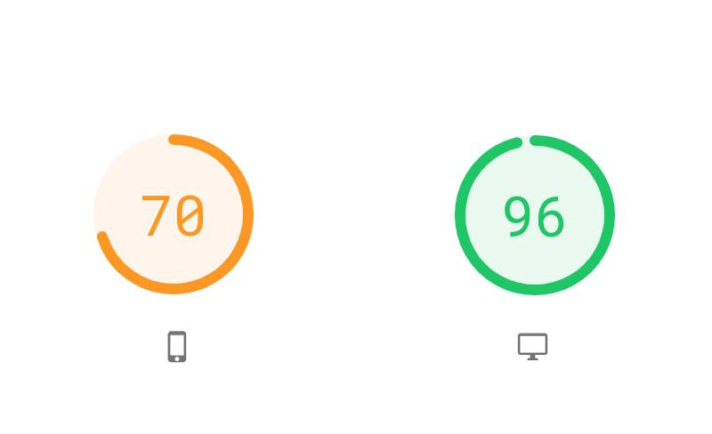 Pagespeed Insight của Google hoàn toàn miễn phí