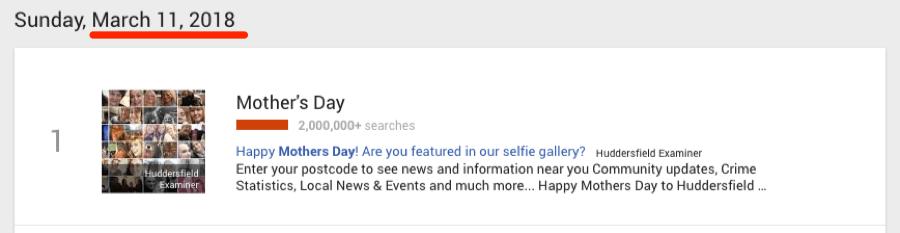 google xu hướng