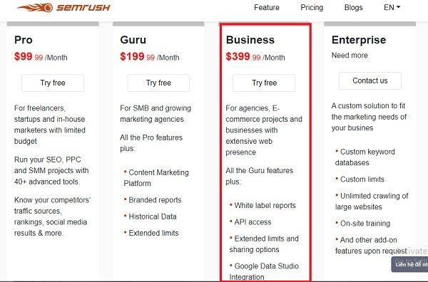 giá gói business semrush