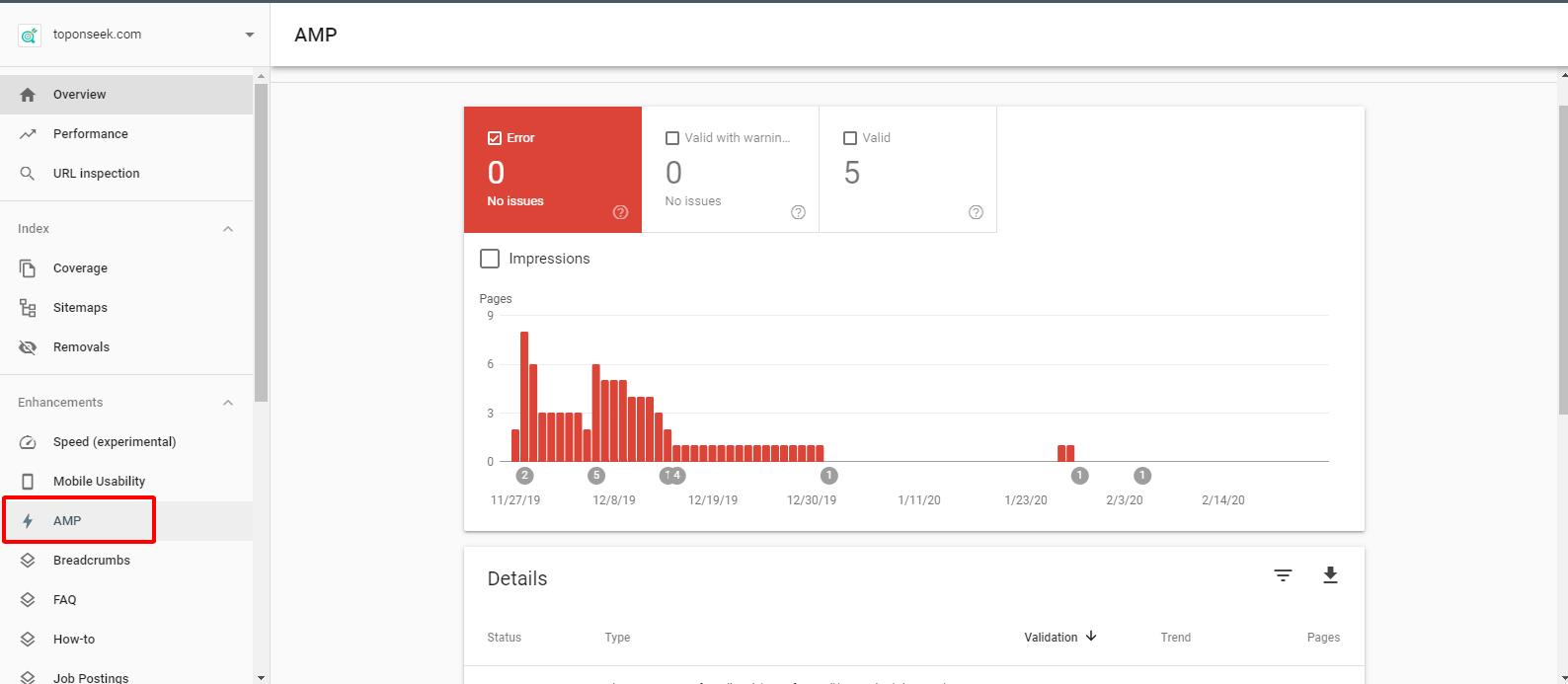 Báo cáo AMP trên Google Webmaster Tool