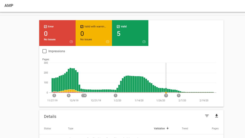 Báo cáo các lỗi trong AMP trên Google Webmaster Tool