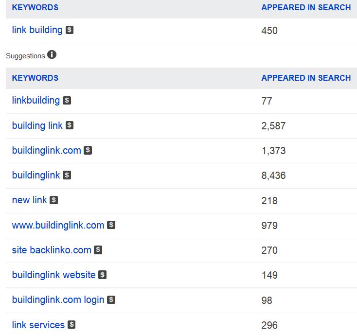 công cụ SEO-Bing Webmaster Tools