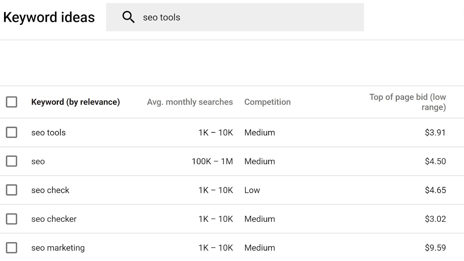 công cụ SEO-Công cụ của Google