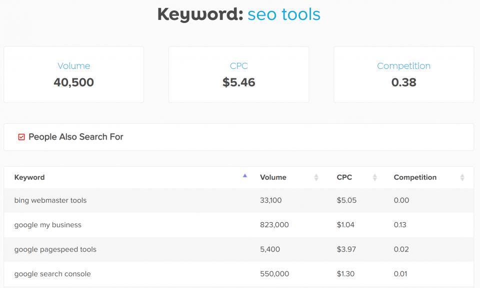 công cụ SEO-Wondersearch