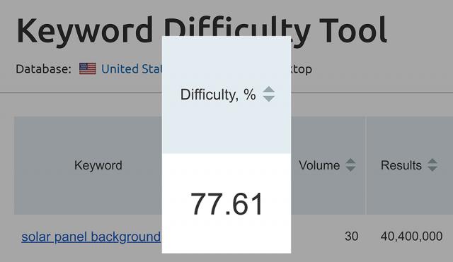 """Điểm số độ khó Từ khóa  """"bảng năng lượng mặt trời.""""  là 77,61 trong công cụ nghiên cứu từ khóa SEMrush"""
