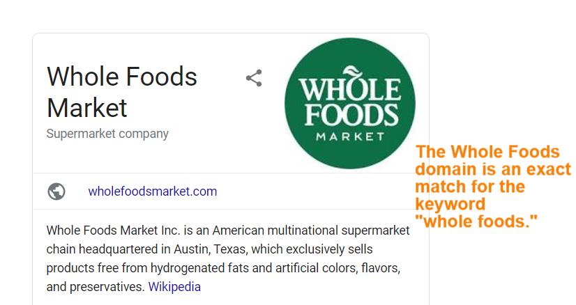 """tên miền của The Whole Foods trùng  chính xác với từ khóa """"Whole foods"""""""