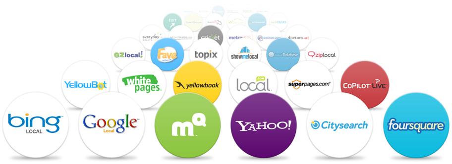 các nền tảng để doanh nghiệp bạn có thể dùng để trích dẫn local citations